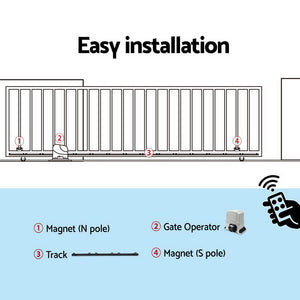 Auto Electric Sliding Gate Opener 1200KG 6M Rails