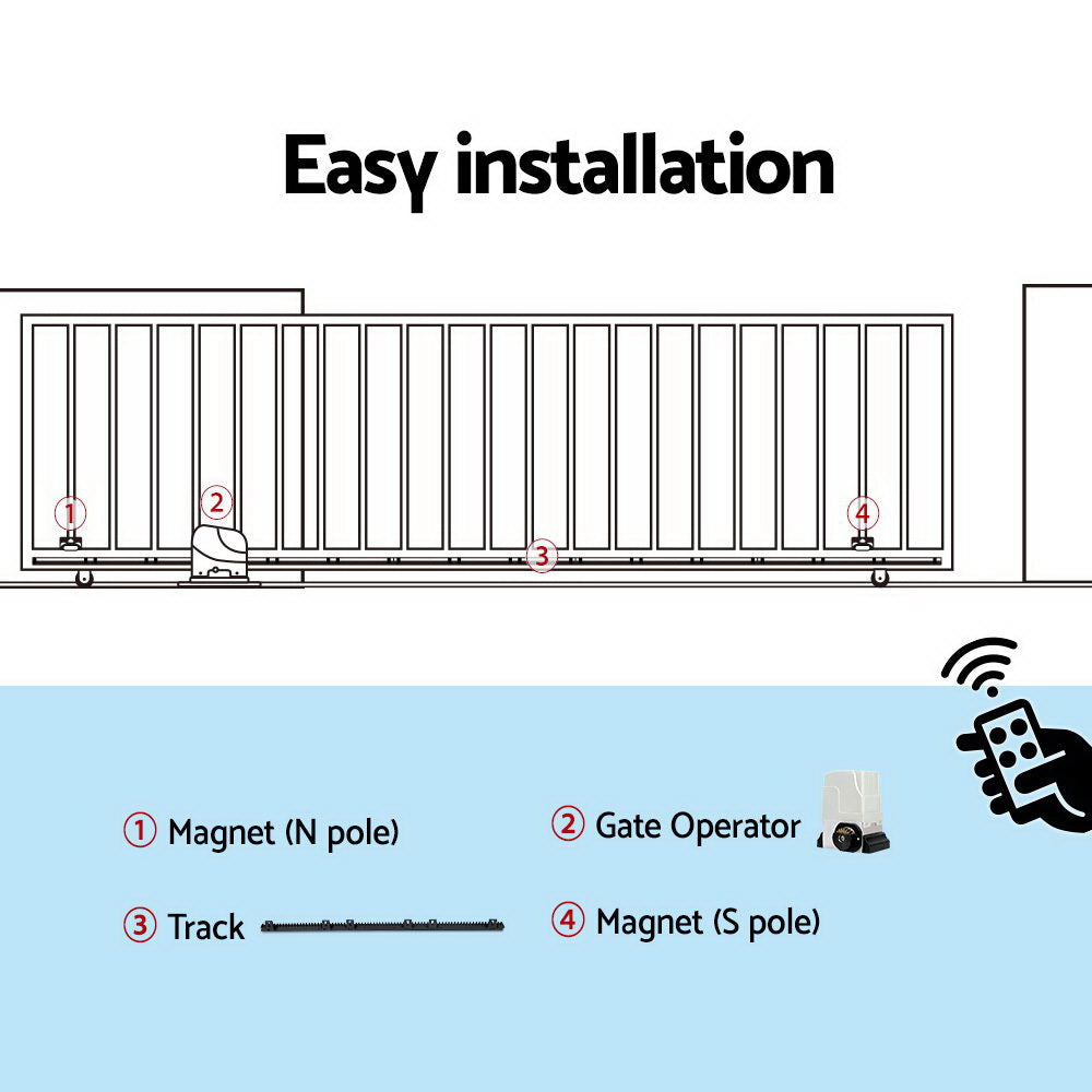 Auto Electric Sliding Gate Opener 1800KG 4M Rails