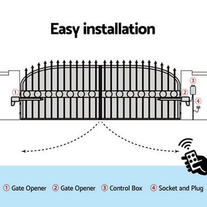LockMaster Automatic Electrical Swing Gate Opener Kit 600KG