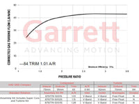 Garrett G42-1450 V-Band Inlet/Outlet 1.28a/r