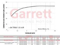 Garrett G42-1200 V-Band Inlet/Outlet 1.15a/r