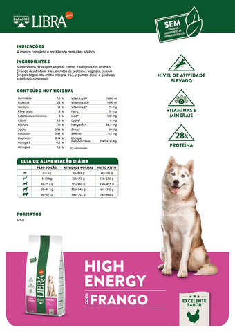 Libra Dog Adult High Energy 12 kg