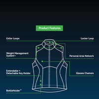 SCOTTeVEST RFID Travel Vest for Women