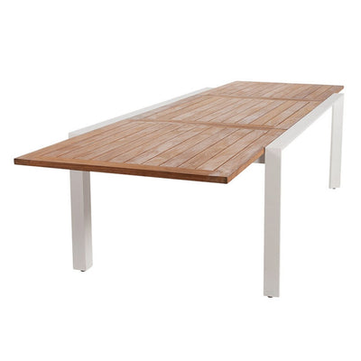 Monte Carlo Extension Table