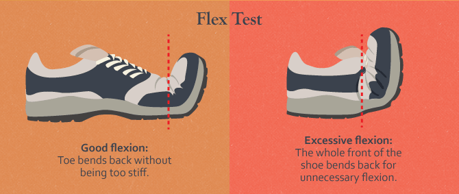 test your shoe flexibility