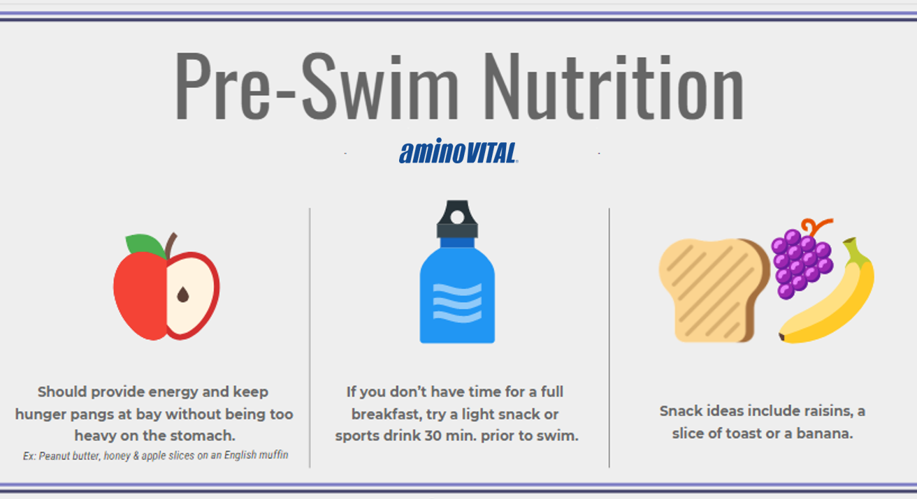 Tips On Having A Proper Pre-Swim Breakfast nutrition