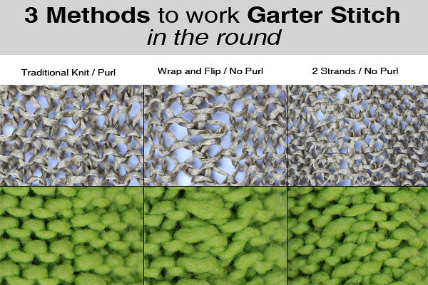 Notes on Working Garter Stitch in the Round