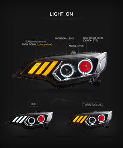 Fit headlamps