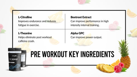 Pre Workout Key Ingredients L-Citrulline, L-Theanine, Beetroot Powder and Alpha GPC.