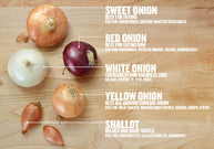How to Grow Onions!