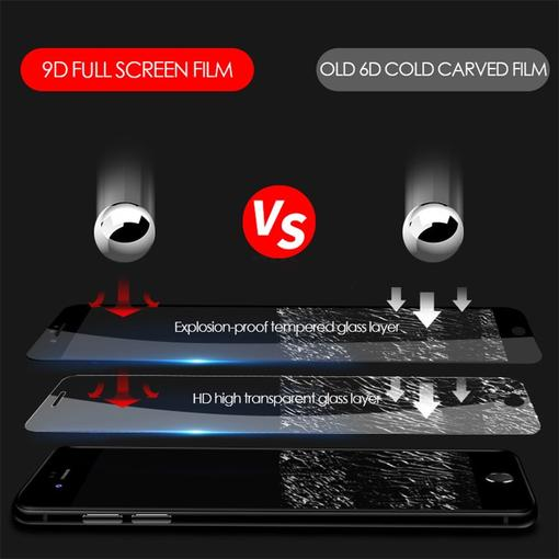 (2PCS)Protective Tempered Glass On For iPhone 11