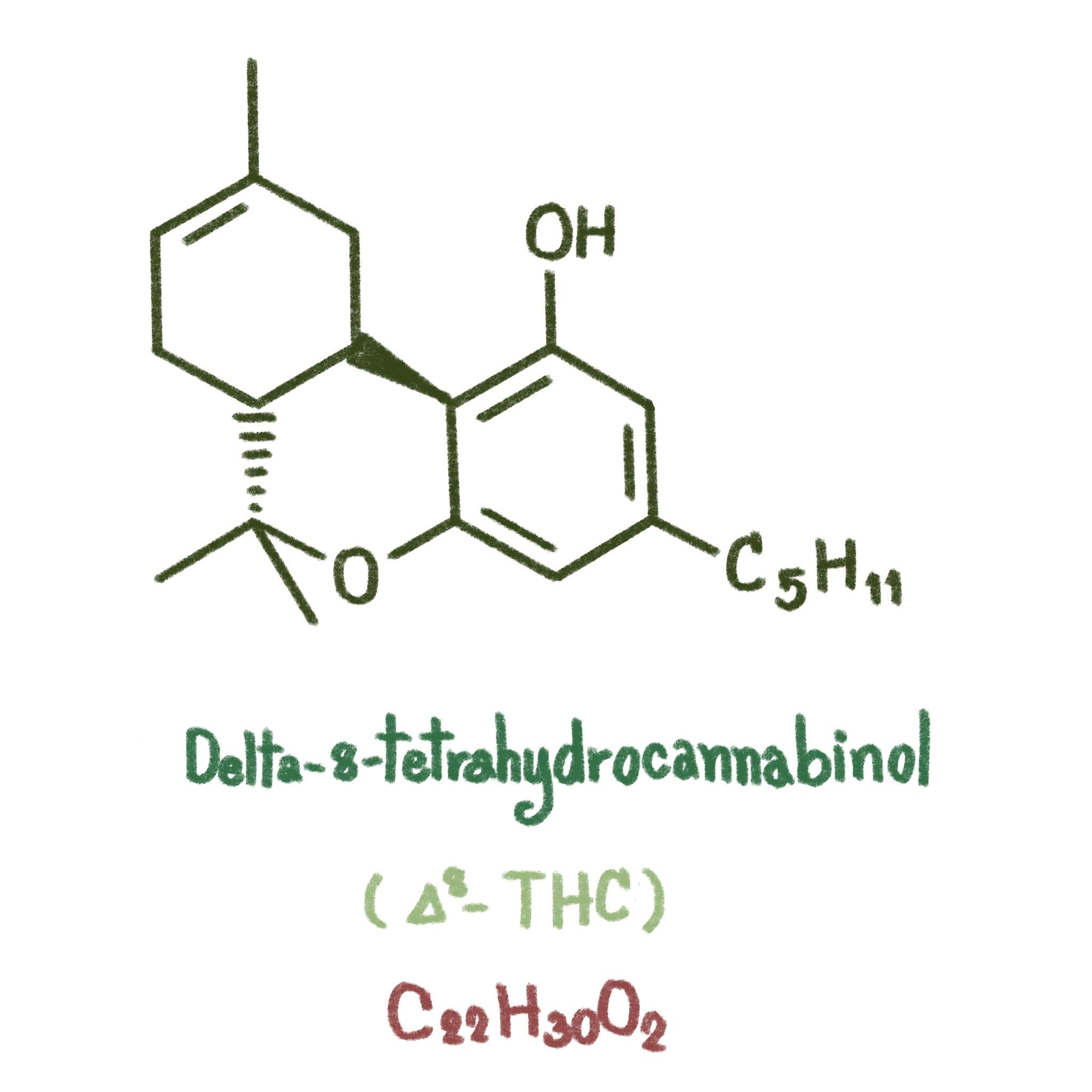 Delta 8 THC Chemical Structure