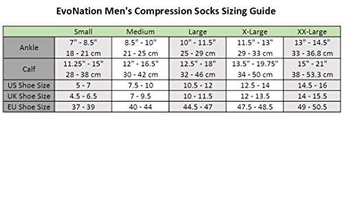 EvoNation Men's USA Made Graduated Compression Socks 30-40 mmHg Extra Firm Pressure Medical Quality Knee High Orthopedic Support Stockings Hose - Best Comfort Fit, Circulation, Travel (XL, Black)
