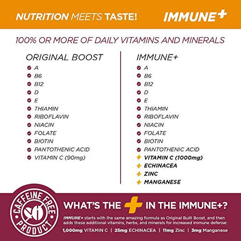 Built Boost Immune+ 18 Pack Natural Energy Drink Mix - 100% of 14 Daily Vitamins - Immune Support and Sustained Energy - Caffeine Free, Gluten Free and Zero Calories (Pomegranate Green Apple)