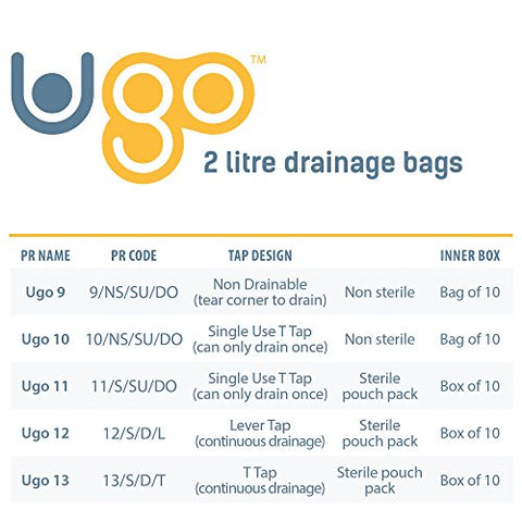 Ugo 2L Night Bags (x10) ?? Urine Drainage Bags/Catheter Night Bags, T Tap or Lever Tap with Kink Free Connection (Pack of 10) (Ugo 12 - Lever Tap (Continuous Drainage), Sterile)