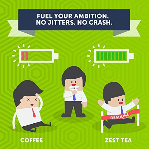 Zest Tea Premium Energy Hot Tea, High Caffeine Blend Natural & Healthy Black Coffee Substitute, Perf