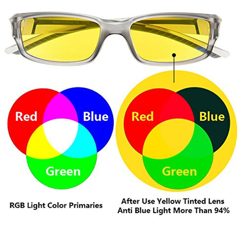 Eyekepper UV and Computer/TV Electromagnetic Radiation Protection,Scratch Resistant, Anti Blue Light More Than 94% Computer Glasses, Yellow Tinted Lens (Blue/Blue Arm +0.00)