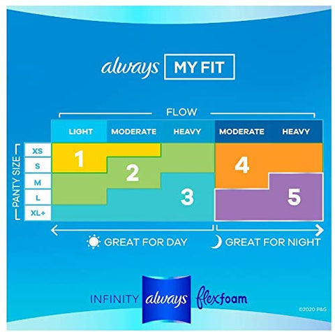 Always Infinity Pads with Wings, Heavy Flow, 46 Count