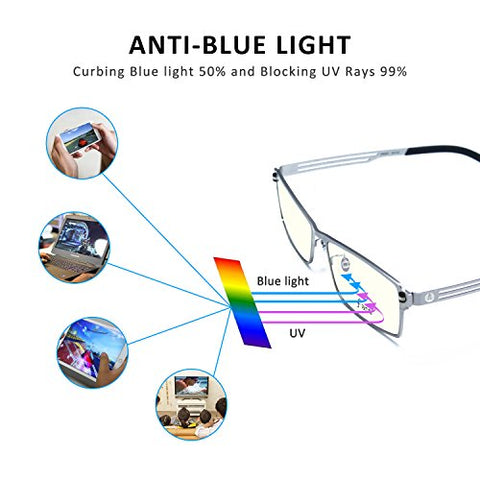 UV Rays Blocking Computer Glasses, Pavoscreen Relieve Eye Strain Blue Light Filter, Isolate Digital Screen Radiation, Optical Reading Glasses for Men and Women Unisex (Silver)