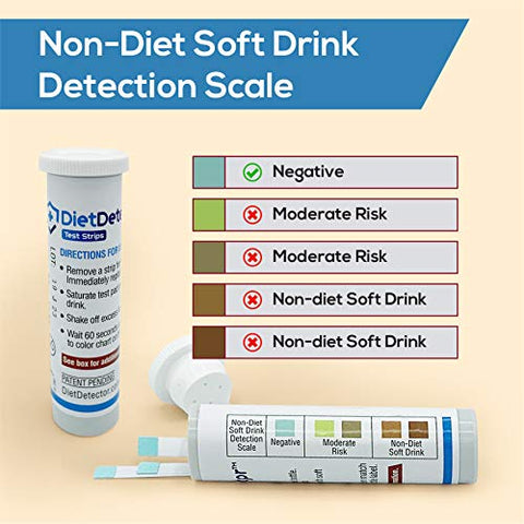 DietDetector Test Strips - Detects Non-Diet Soft Drinks Before Accidental Consumption - A Must Have for Diabetics and The Health Conscious - 40 Strips Per Box