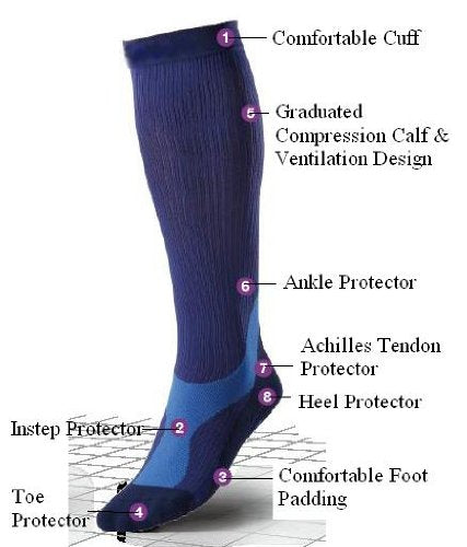 Brite Leafs Professional Running / Racing Athletic Sports Graduated Support Compression Socks   20 30