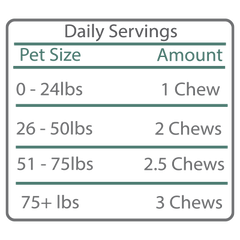 Hemp Oil Pet Chews Daily Servings