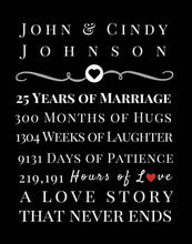 Load image into Gallery viewer, 4 year Anniversary gift, wedding Anniversary gift, personalized wall art, Anniversary, 3 year, 10 year, 25 year, love, gift for him