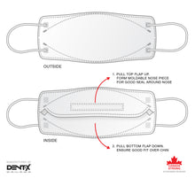 Load image into Gallery viewer, Diagram of the canada strong N95 CN95 mask dent-x FN-N95-508