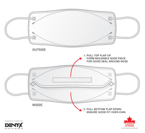 Diagram of the canada strong N95 CN95 mask dent-x FN-N95-508
