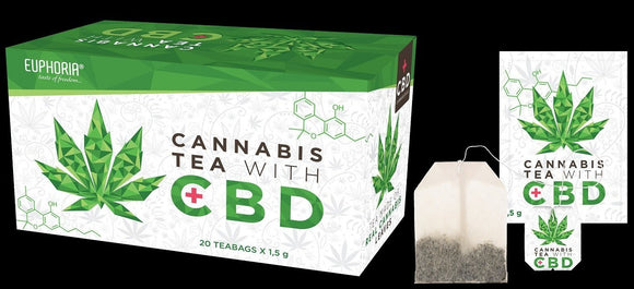 CBD Drinks UK