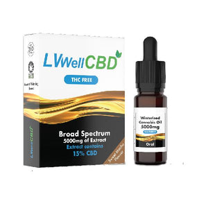 LVWell CBD 500mg Winterised 10ml Vape Oil