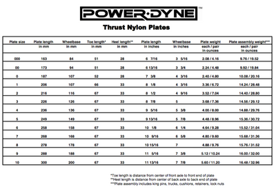 Powerdyne Thrust Nylon Black Plates - Skatescool Australia
