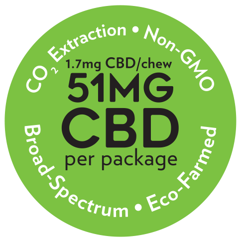 EVERYDAY SUPPORT REWARDS+ 51mg CBD Pure Hemp Complex