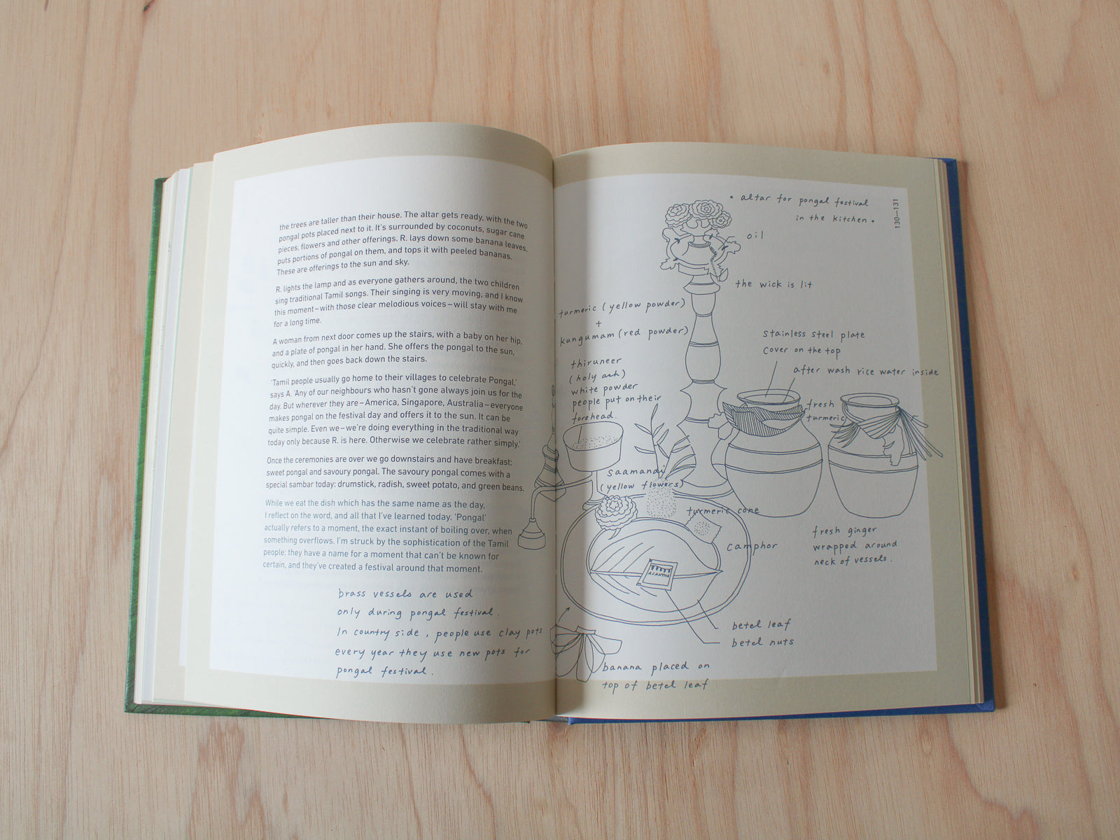 Travels through South Indian Kitchens, Travelogue/ Cookbook