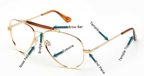 The Parts Of A Pair Of Eyeglasses or Sunglasses