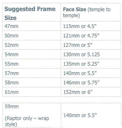 What Glasses Frame Size Am I : FAQs That Explain All About Our Aviator Sunglasses