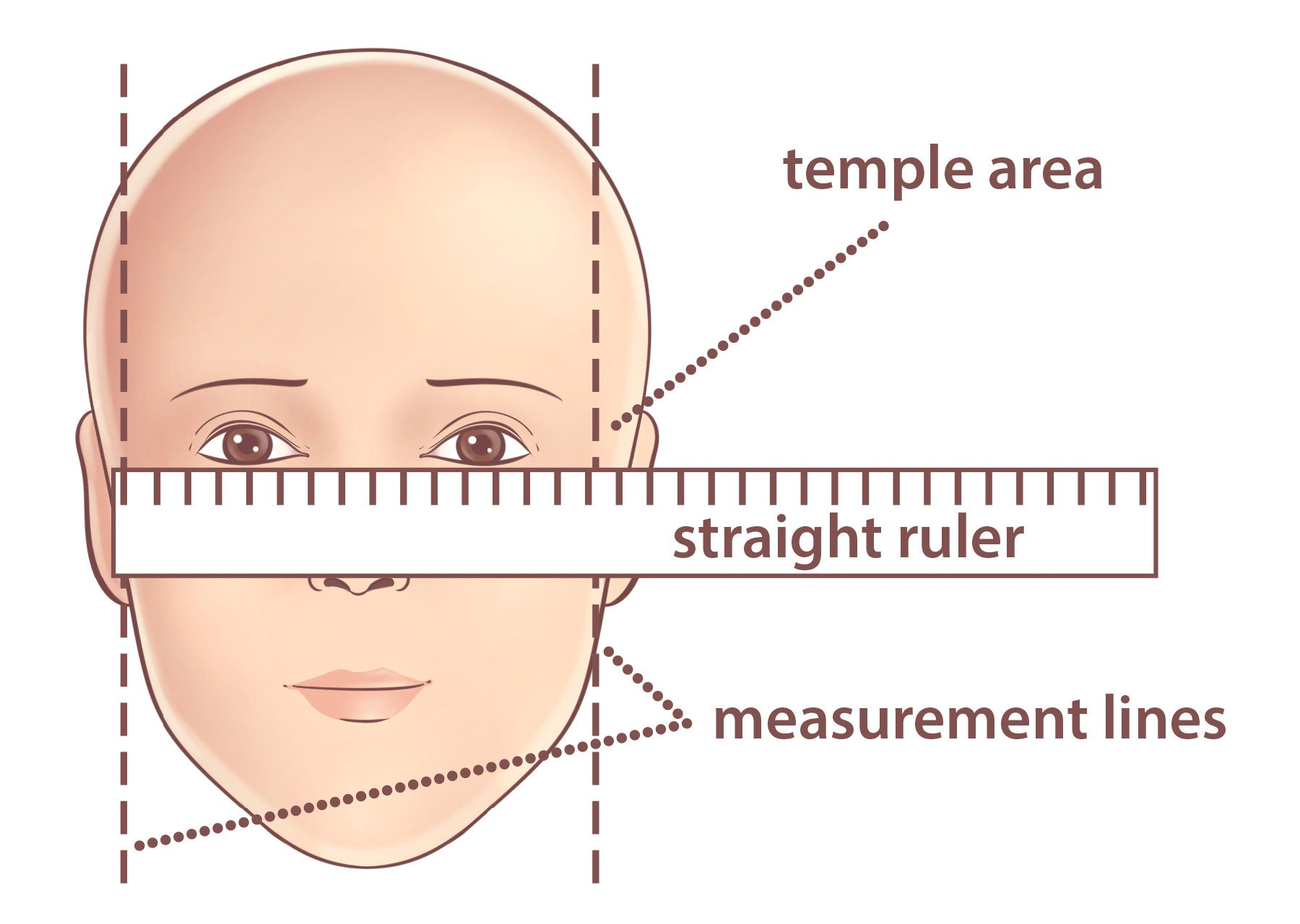 How to measure your face for eyeglasses
