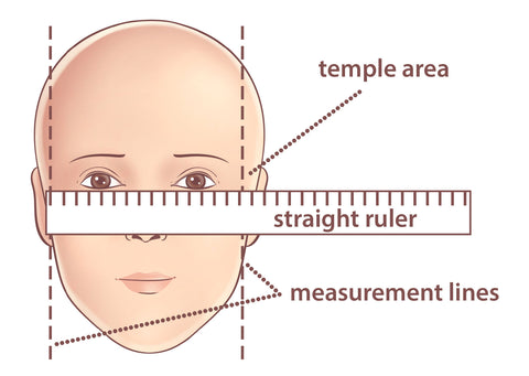 How To Measure Yourself For Aviator Sunglasses or Prescription Sunglasses