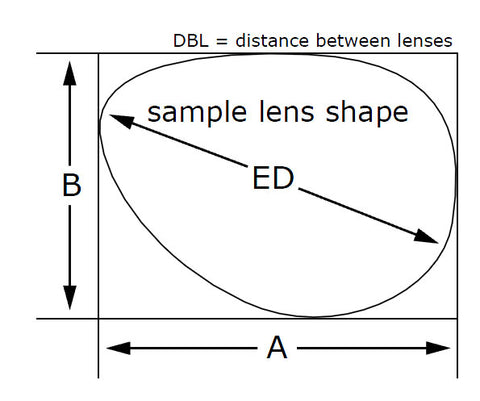 How Lenses Are Measured