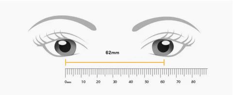 How to measure your pupilary distance PD