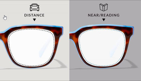 Single Vision Lenses for Near or Distant viewing only