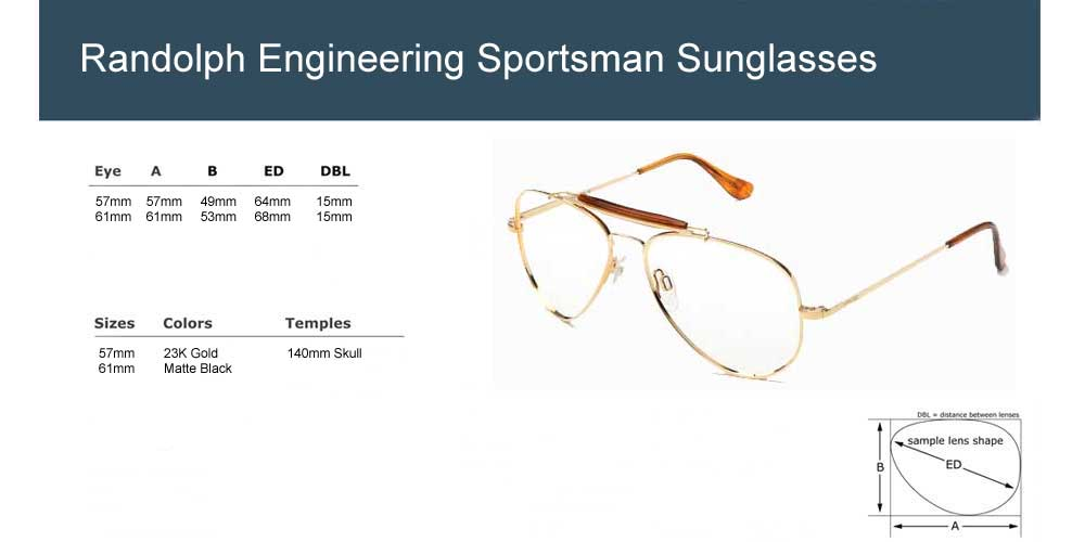 Sportsman Technical Specifications
