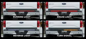 Putco Blade Tailgate LED Light Bar