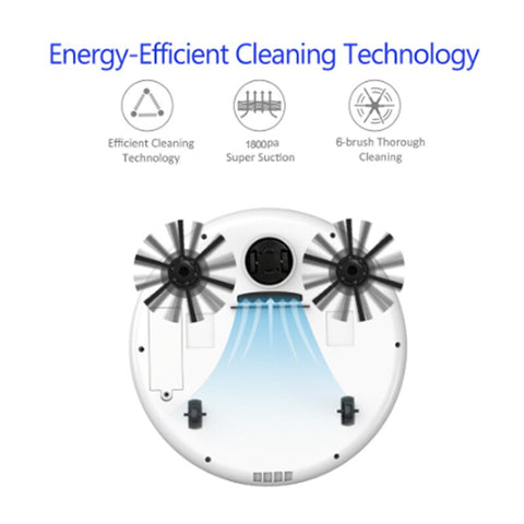 1800Pa Smart Vacuum Cleaner Sweeping Robot USB Charging 3 Modes Sweeper Low Noise Cleaning Tools For Home Dust Sterilize