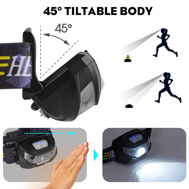 3000LM Mini Rechargeable LED HeadLamp