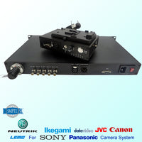 Broadcast Camera Fiber optic system