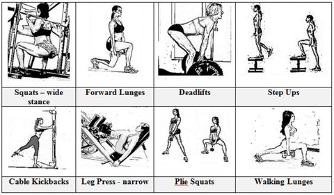 How to Get a Bigger Butt: Exercises