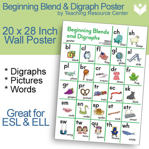 Beginning Blend and Digraph Poster