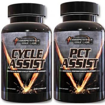 Competitive Edge Labs Cycle and PCT Assist