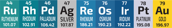 Precious Metals and Rhenium in 2020